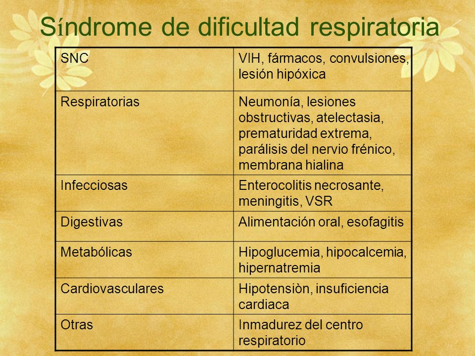 Síndrome de dificultad respiratoria