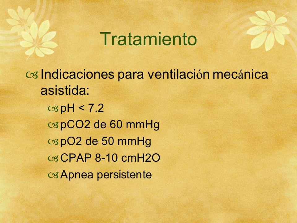 Tratamiento Indicaciones para ventilación mecánica asistida: