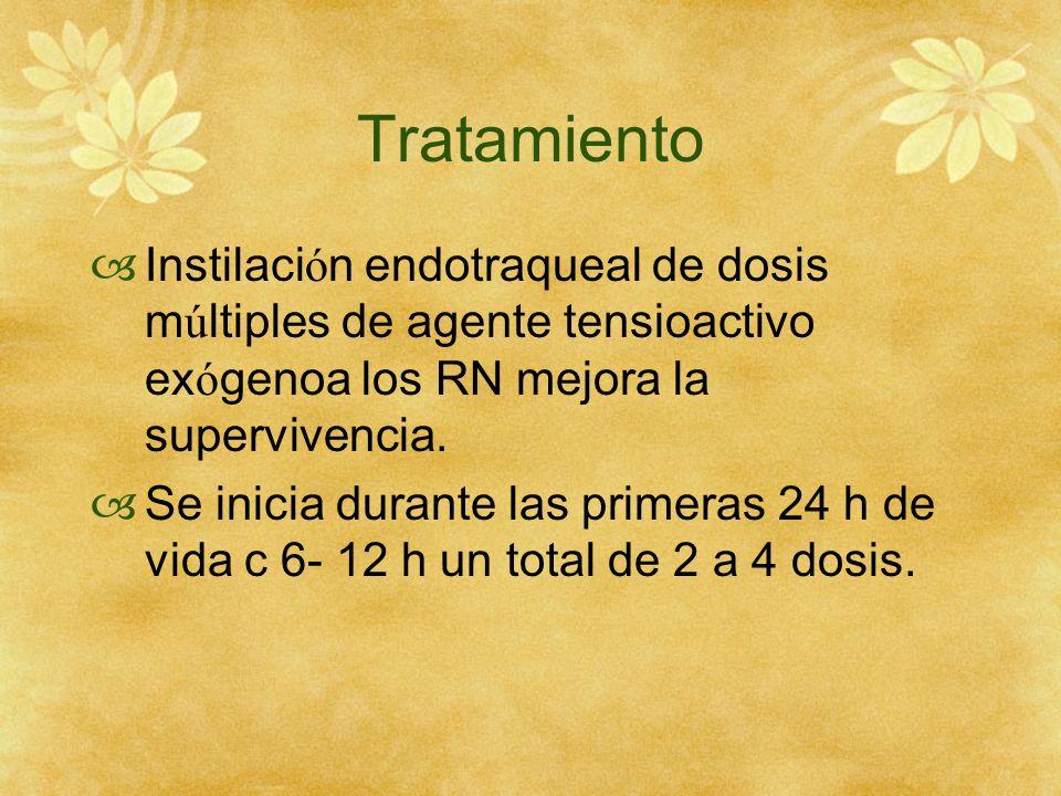 Tratamiento Instilación endotraqueal de dosis múltiples de agente tensioactivo exógenoa los RN mejora la supervivencia.