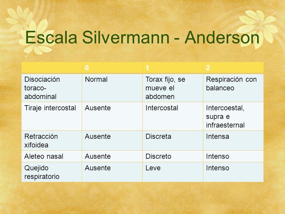 Escala Silvermann - Anderson
