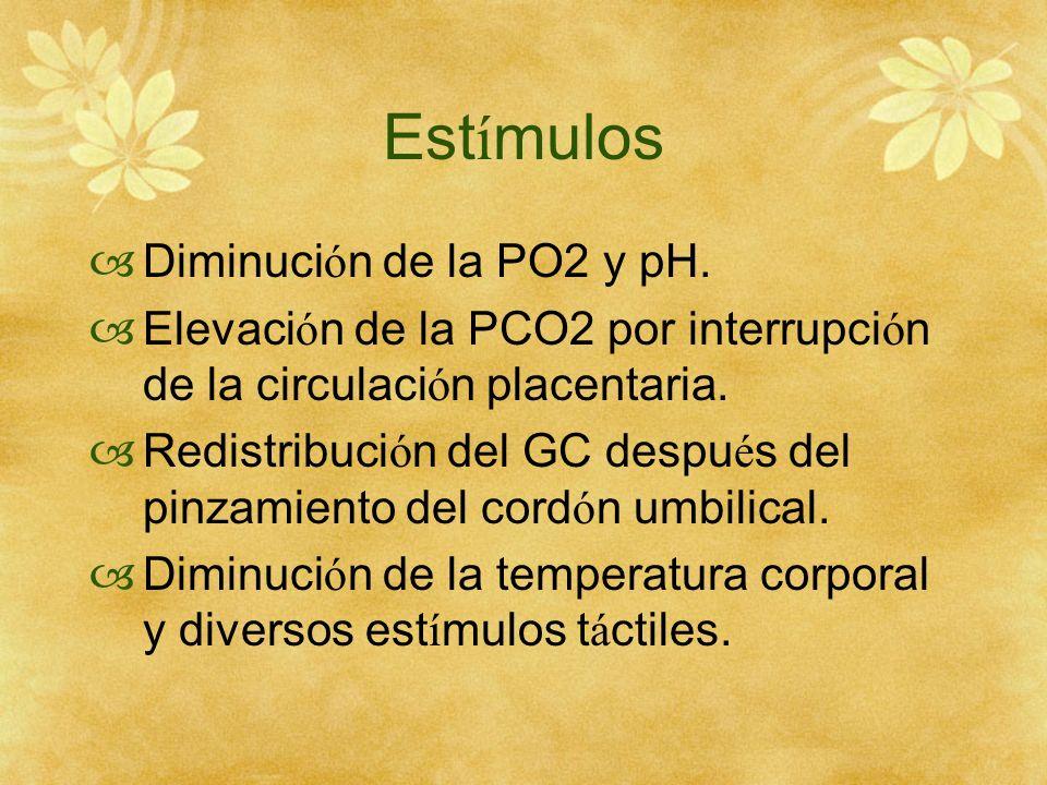 Estímulos Diminución de la PO2 y pH.