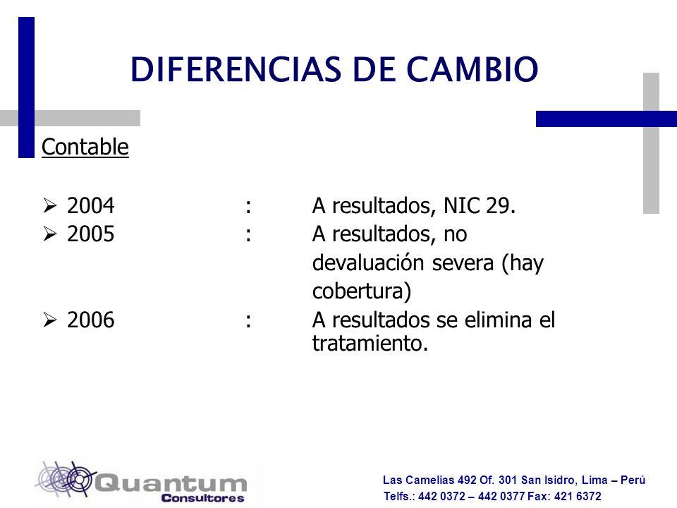 DIFERENCIAS DE CAMBIO Contable 2004 : A resultados, NIC 29.