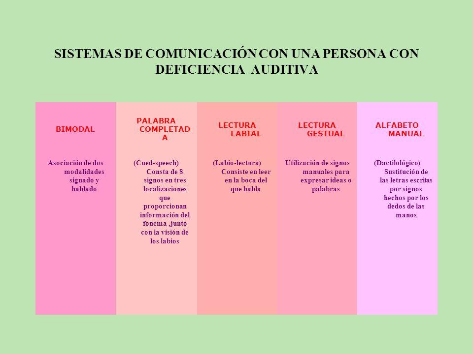 SISTEMAS DE COMUNICACIÓN CON UNA PERSONA CON DEFICIENCIA AUDITIVA