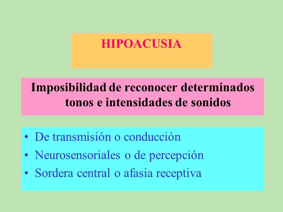 HIPOACUSIA Imposibilidad de reconocer determinados tonos e intensidades de sonidos. De transmisión o conducción.