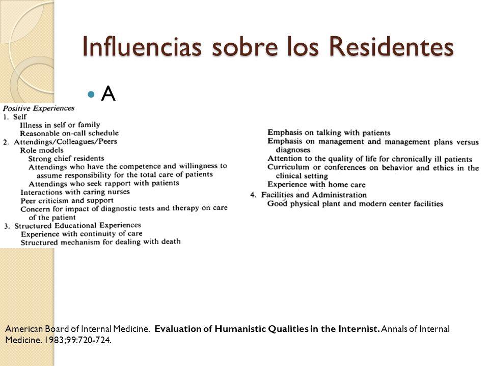 Influencias sobre los Residentes