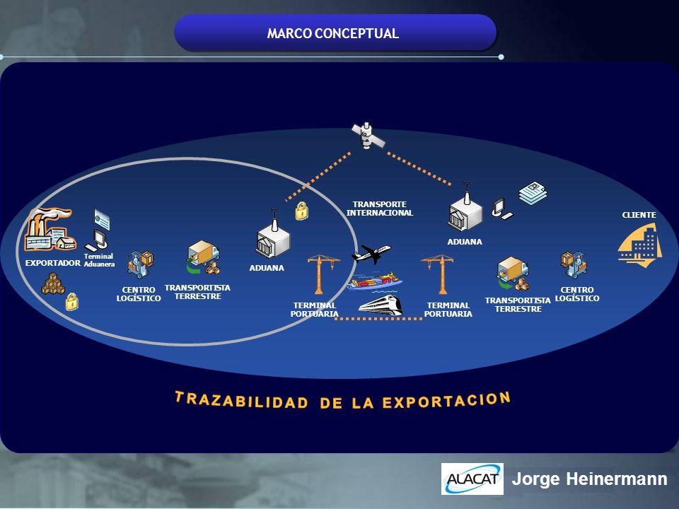 Jorge Heinermann TRAZABILIDAD DE LA EXPORTACION MARCO CONCEPTUAL