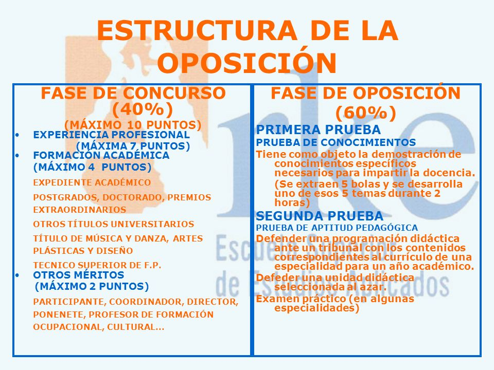 ESTRUCTURA DE LA OPOSICIÓN