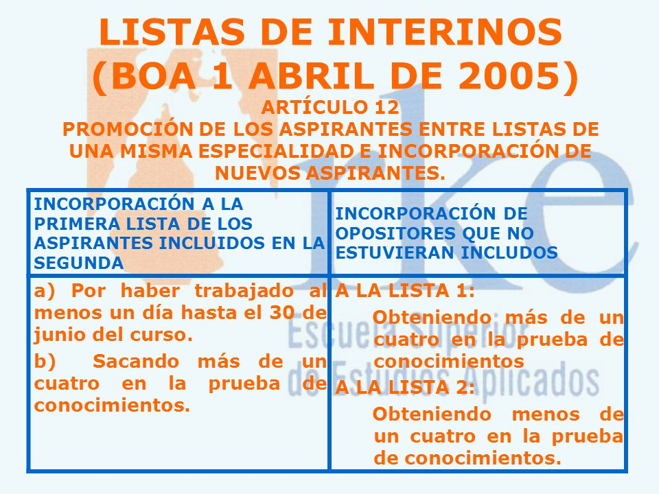 LISTAS DE INTERINOS (BOA 1 ABRIL DE 2005) ARTÍCULO 12 PROMOCIÓN DE LOS ASPIRANTES ENTRE LISTAS DE UNA MISMA ESPECIALIDAD E INCORPORACIÓN DE NUEVOS ASPIRANTES.