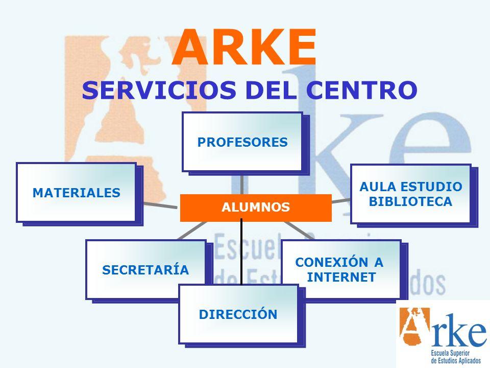 ARKE SERVICIOS DEL CENTRO
