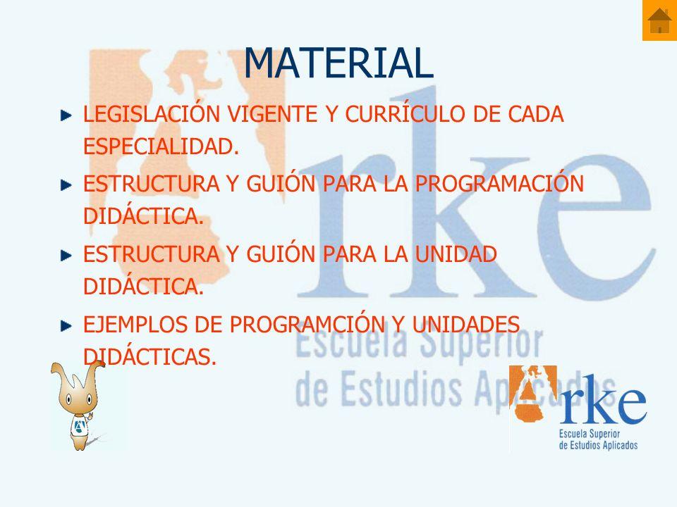 MATERIAL LEGISLACIÓN VIGENTE Y CURRÍCULO DE CADA ESPECIALIDAD.