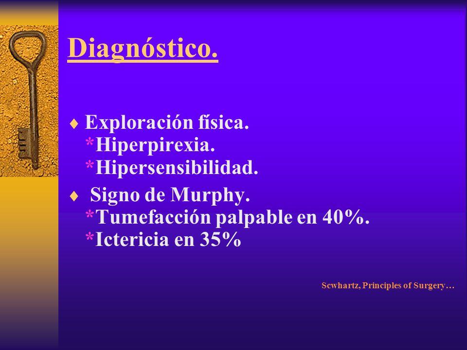 Diagnóstico. Exploración física. *Hiperpirexia. *Hipersensibilidad.