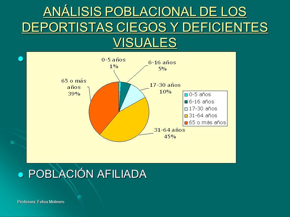 ANÁLISIS POBLACIONAL DE LOS DEPORTISTAS CIEGOS Y DEFICIENTES VISUALES