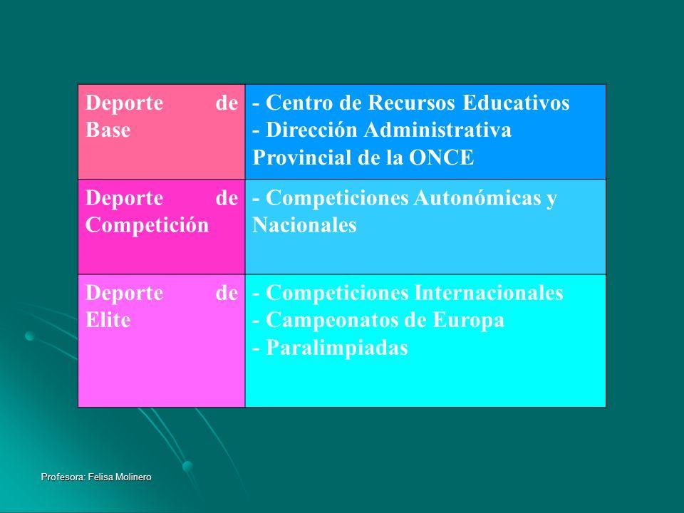 - Centro de Recursos Educativos