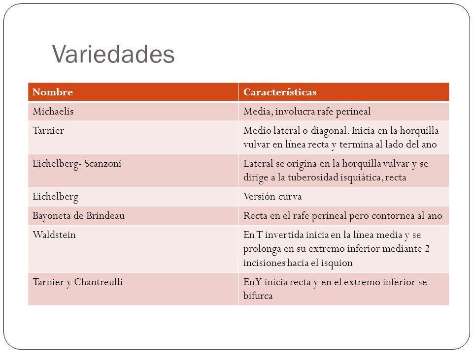 Variedades Nombre Características Michaelis