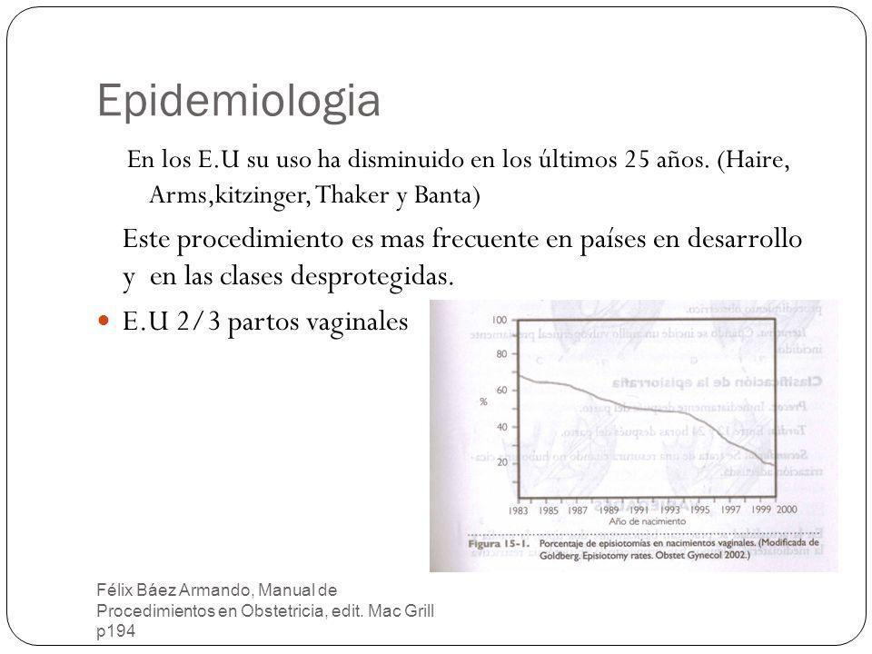 Epidemiologia En los E.U su uso ha disminuido en los últimos 25 años. (Haire, Arms,kitzinger, Thaker y Banta)