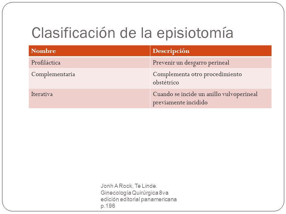 Clasificación de la episiotomía
