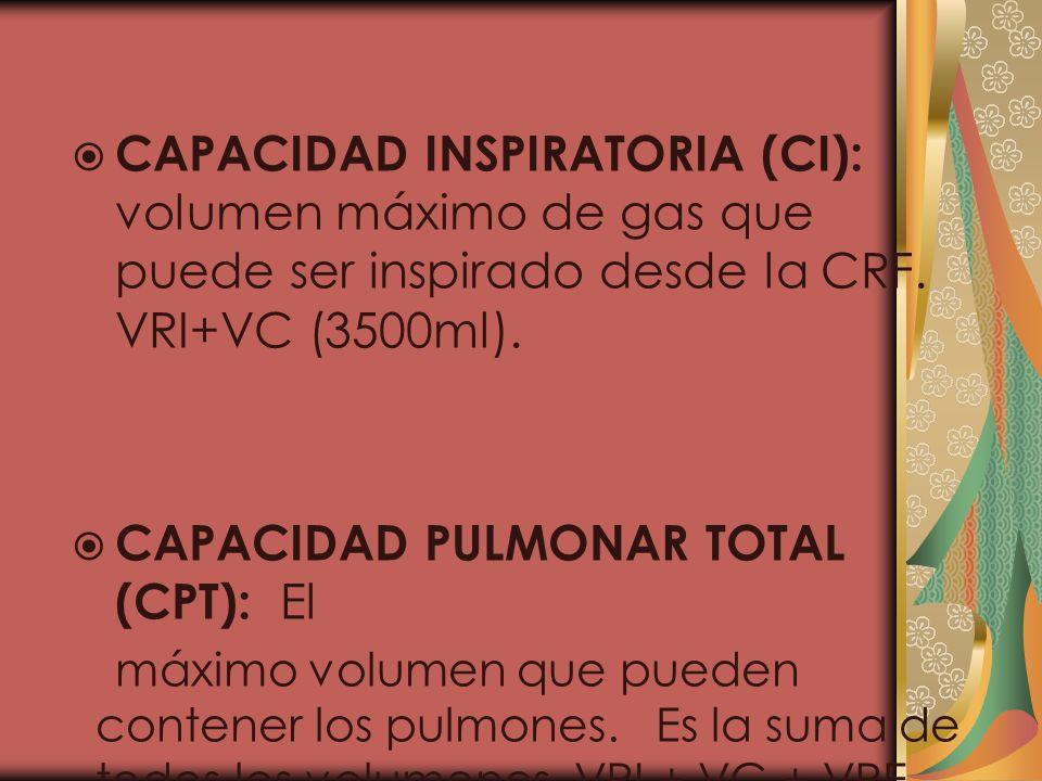 CAPACIDAD PULMONAR TOTAL (CPT): El