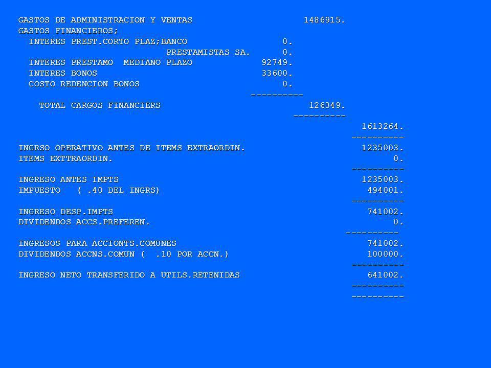 GASTOS DE ADMINISTRACION Y VENTAS 1486915.