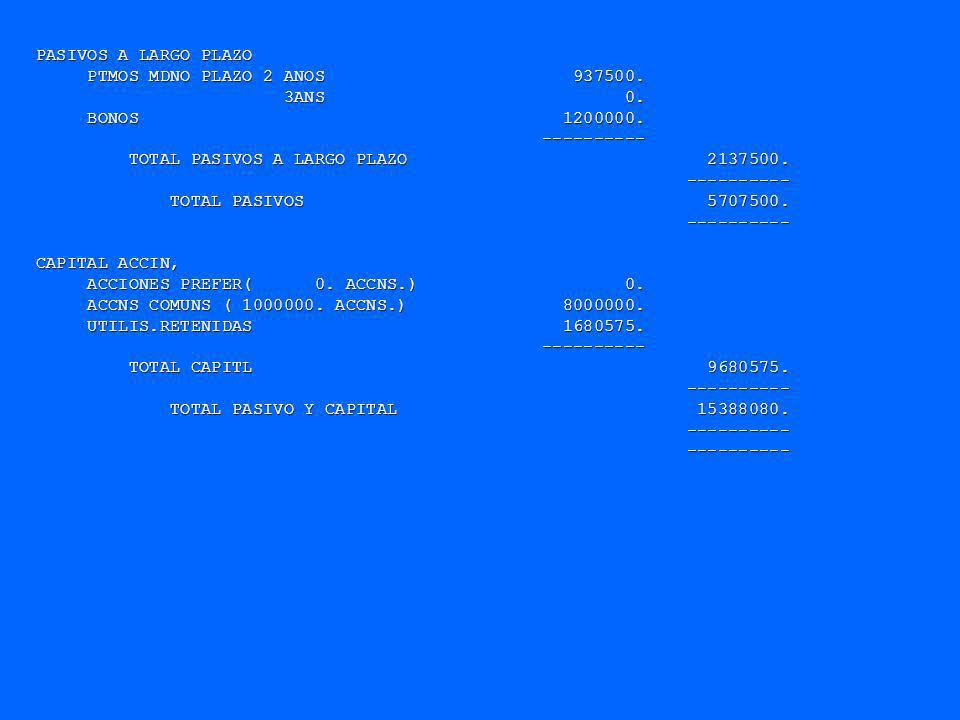 PASIVOS A LARGO PLAZO PTMOS MDNO PLAZO 2 ANOS 937500. 3ANS 0.