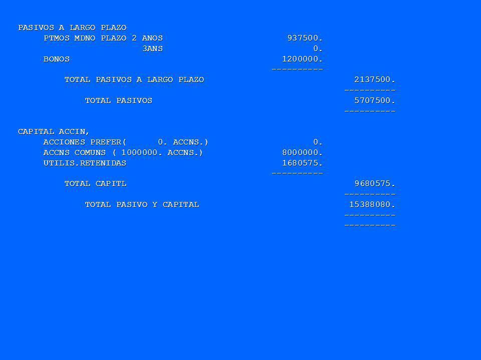PASIVOS A LARGO PLAZOPTMOS MDNO PLAZO 2 ANOS 937500. 3ANS 0.