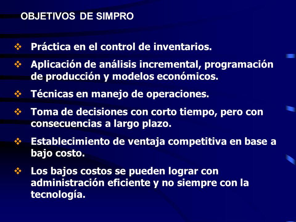 OBJETIVOS DE SIMPRO Práctica en el control de inventarios. Aplicación de análisis incremental, programación de producción y modelos económicos.