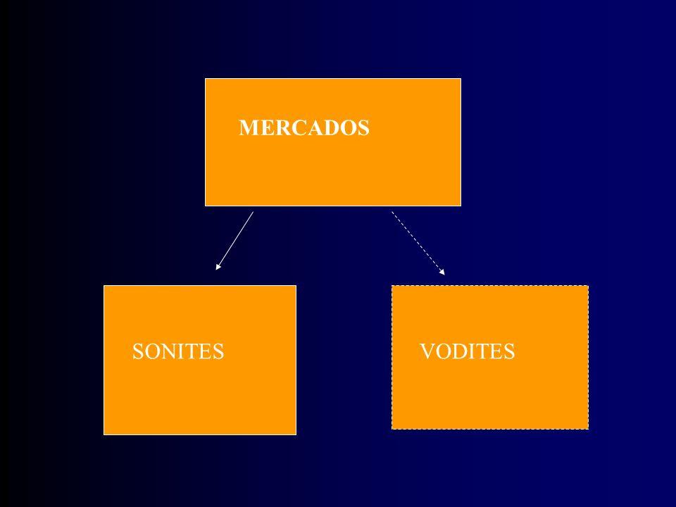 MERCADOS SONITES VODITES