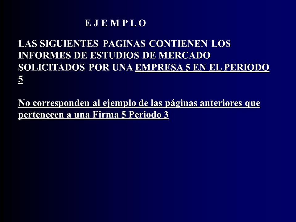 E J E M P L O LAS SIGUIENTES PAGINAS CONTIENEN LOS INFORMES DE ESTUDIOS DE MERCADO SOLICITADOS POR UNA EMPRESA 5 EN EL PERIODO 5.