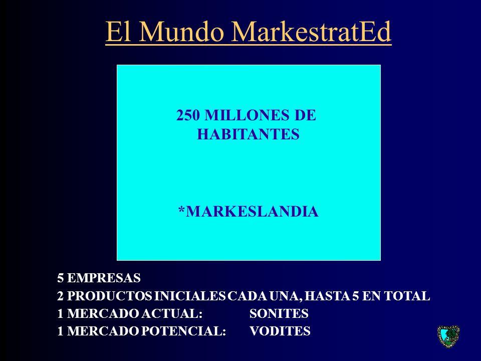 El Mundo MarkestratEd 250 MILLONES DE HABITANTES *MARKESLANDIA