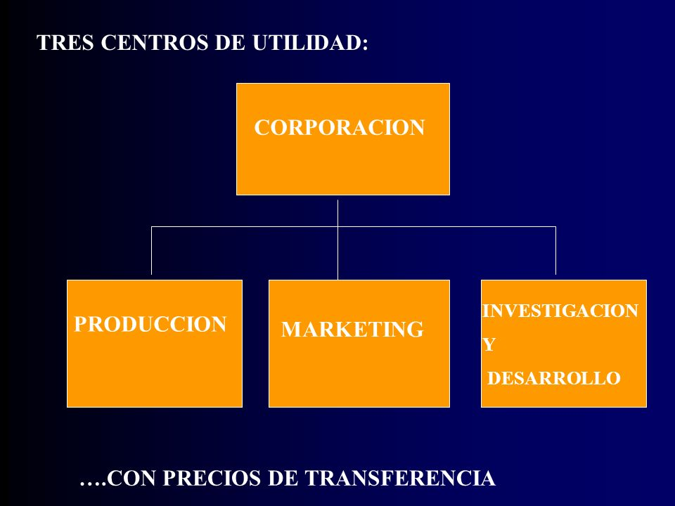 TRES CENTROS DE UTILIDAD: