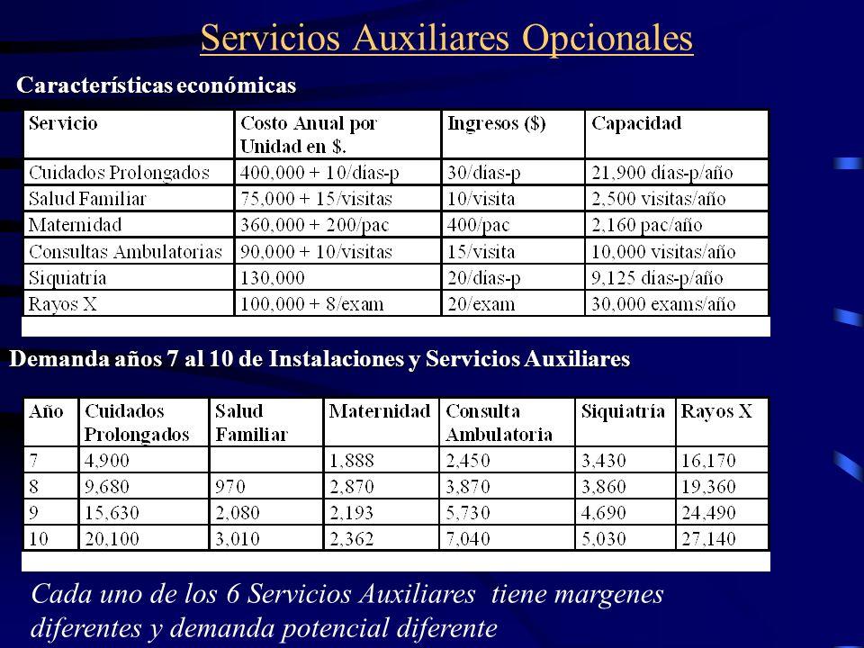Servicios Auxiliares Opcionales