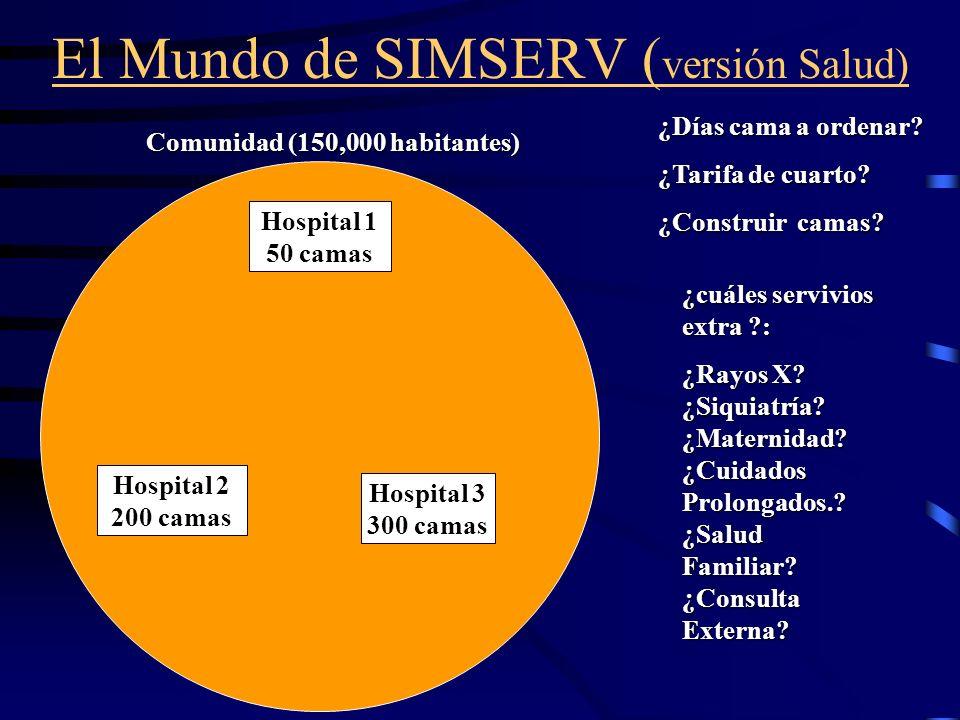 El Mundo de SIMSERV (versión Salud)