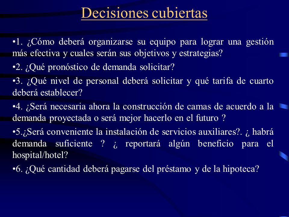 Decisiones cubiertas 1. ¿Cómo deberá organizarse su equipo para lograr una gestión más efectiva y cuales serán sus objetivos y estrategias