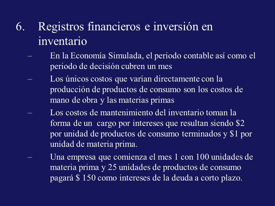 Registros financieros e inversión en inventario