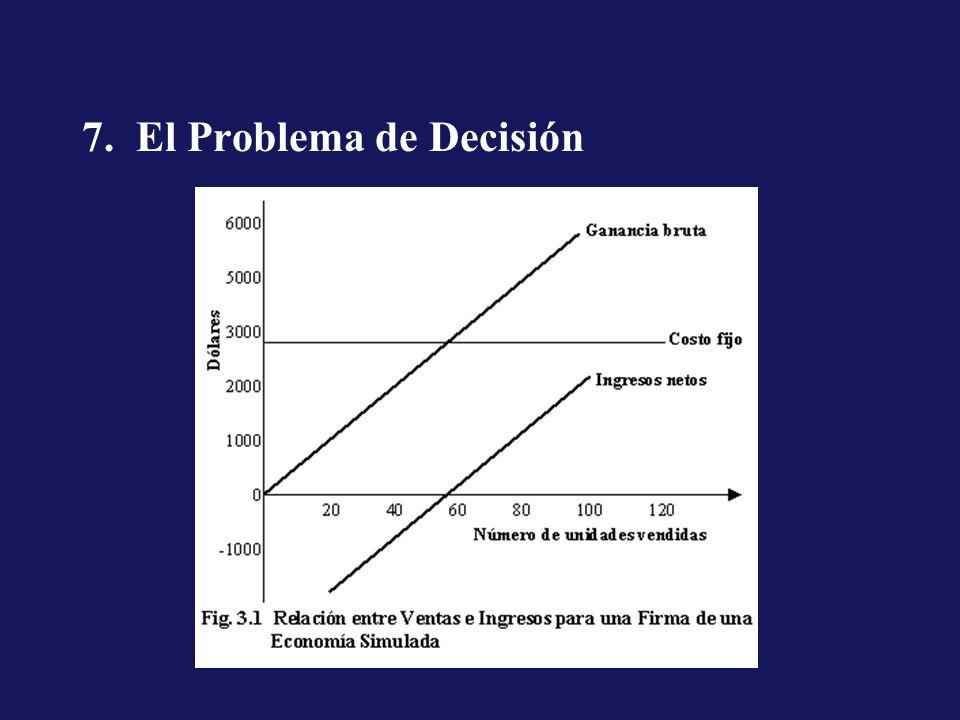 El Problema de Decisión