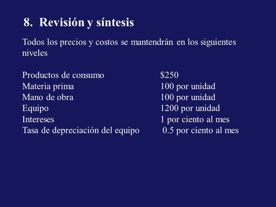 Revisión y síntesisTodos los precios y costos se mantendrán en los siguientes niveles. Productos de consumo $250.
