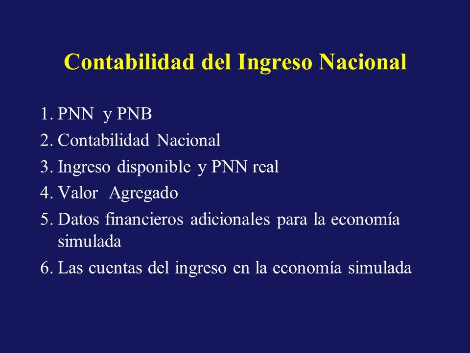 Contabilidad del Ingreso Nacional