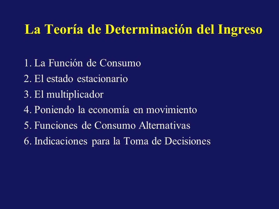 La Teoría de Determinación del Ingreso