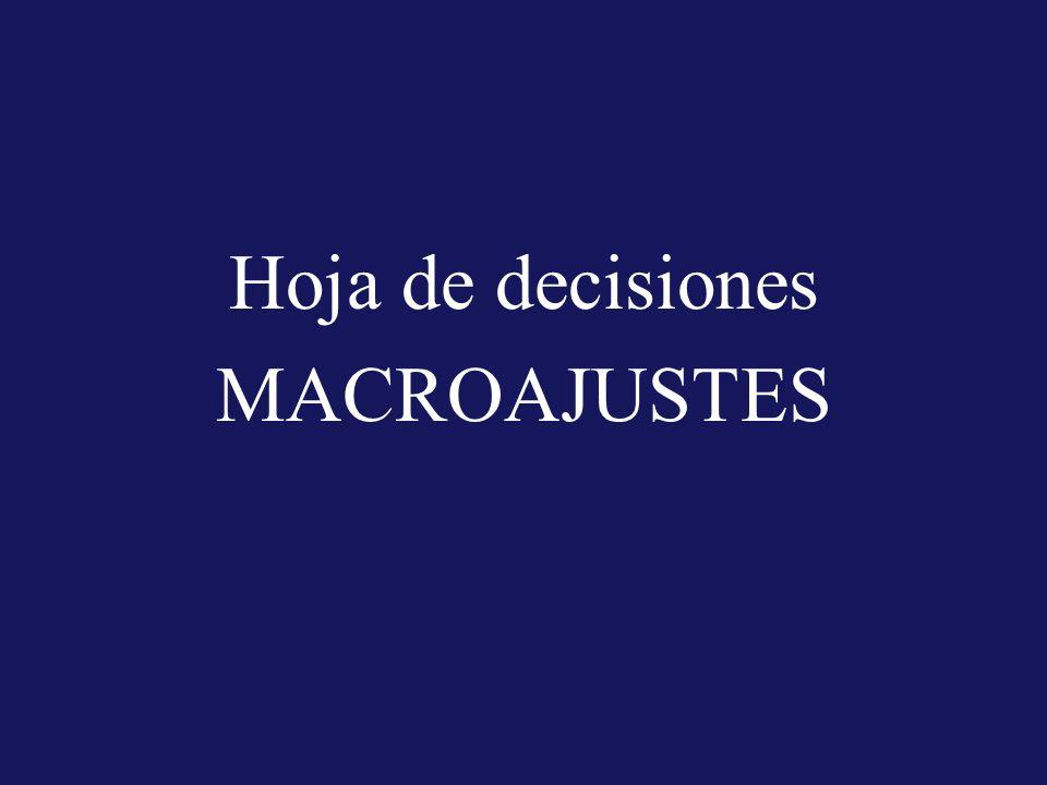 Hoja de decisiones MACROAJUSTES