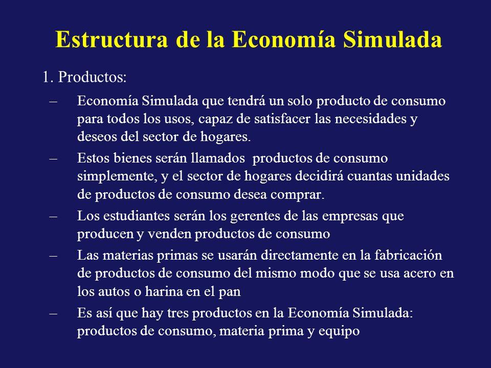 Estructura de la Economía Simulada