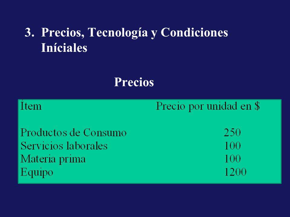 Precios, Tecnología y Condiciones Iníciales