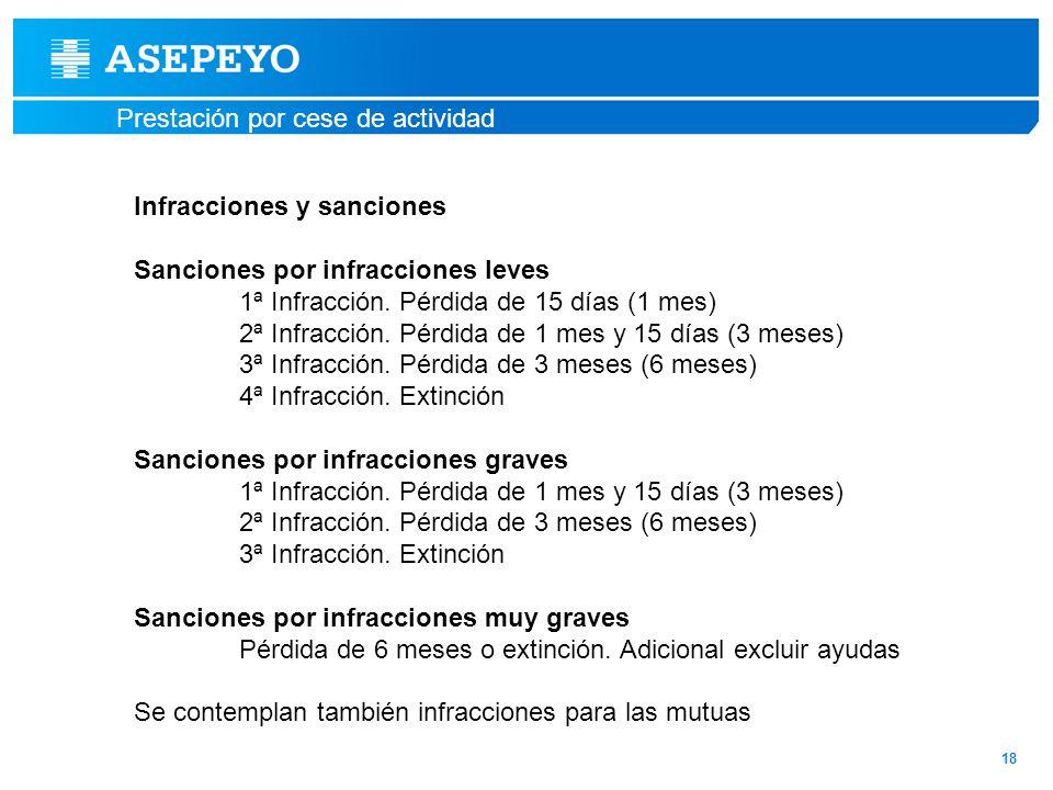 Infracciones y sanciones Sanciones por infracciones leves