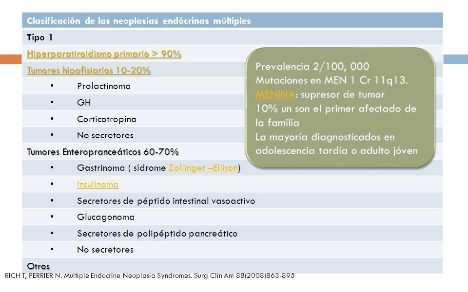 MENINA: supresor de tumor 10% un son el primer afectado de la familia