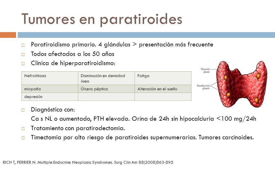Tumores en paratiroides