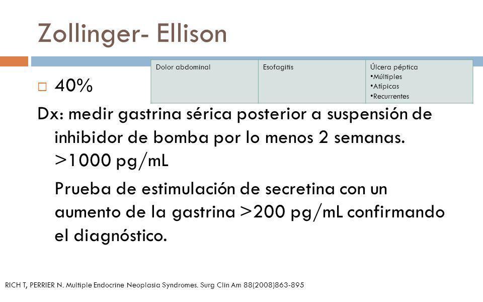 Zollinger- EllisonDolor abdominal. Esofagitis. Úlcera péptica. Múltiples. Atípicas. Recurrentes. 40%