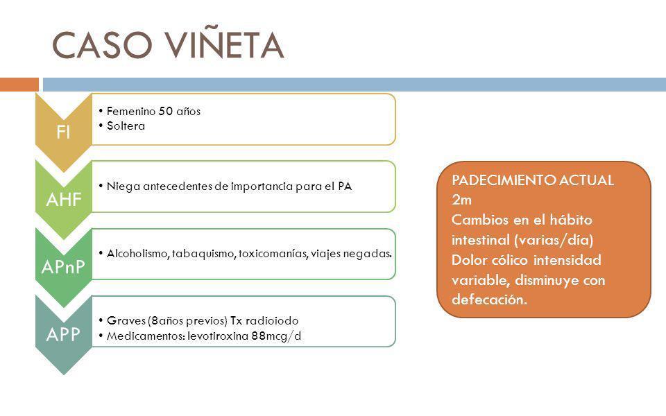 CASO VIÑETA PADECIMIENTO ACTUAL 2m