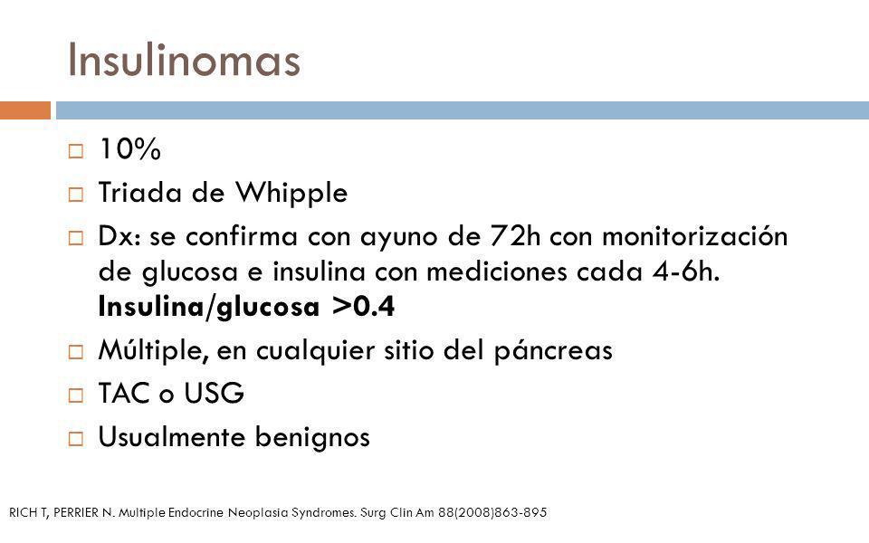 Insulinomas 10% Triada de Whipple