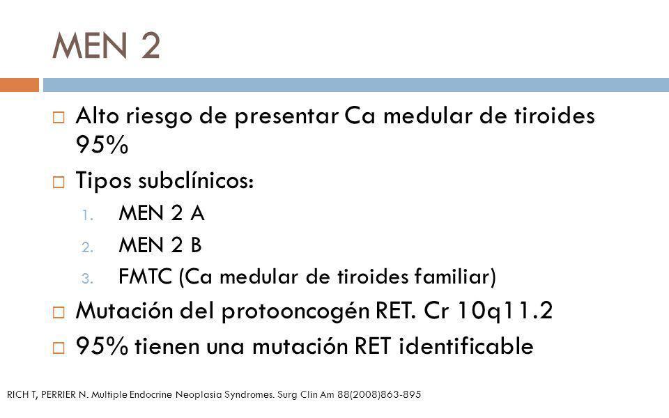 MEN 2 Alto riesgo de presentar Ca medular de tiroides 95%