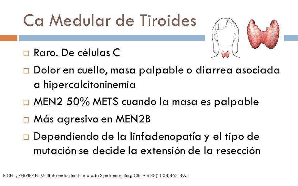 Ca Medular de Tiroides Raro. De células C