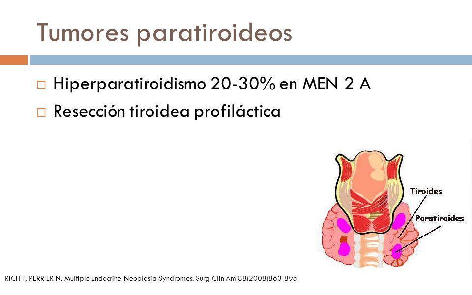 Tumores paratiroideos