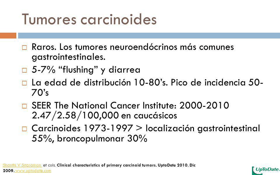 Tumores carcinoides Raros. Los tumores neuroendócrinos más comunes gastrointestinales. 5-7% flushing y diarrea.